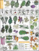 April produce