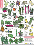 May produce