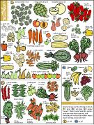 October produce